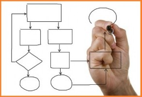 improving business process agility 2